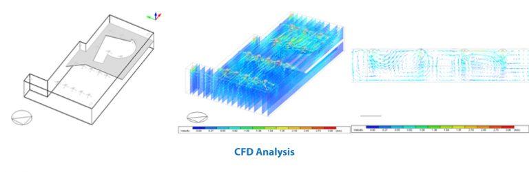 CFD-analysis-1-768x250