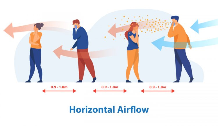horizontal-airflow_3-750x435